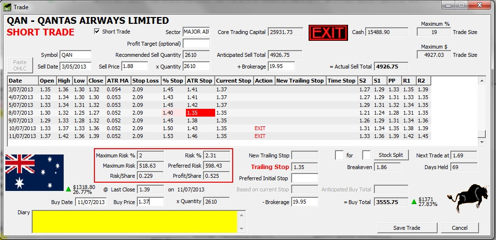Forex position sizing software