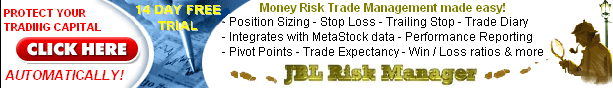 Money Risk Trade management Software