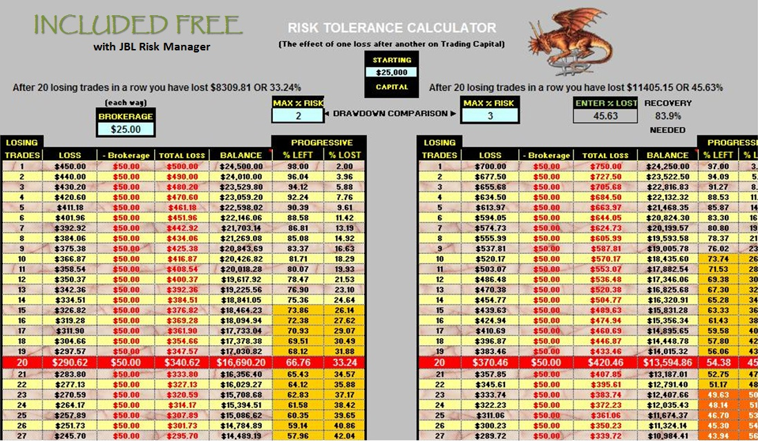 Forex risk management xls