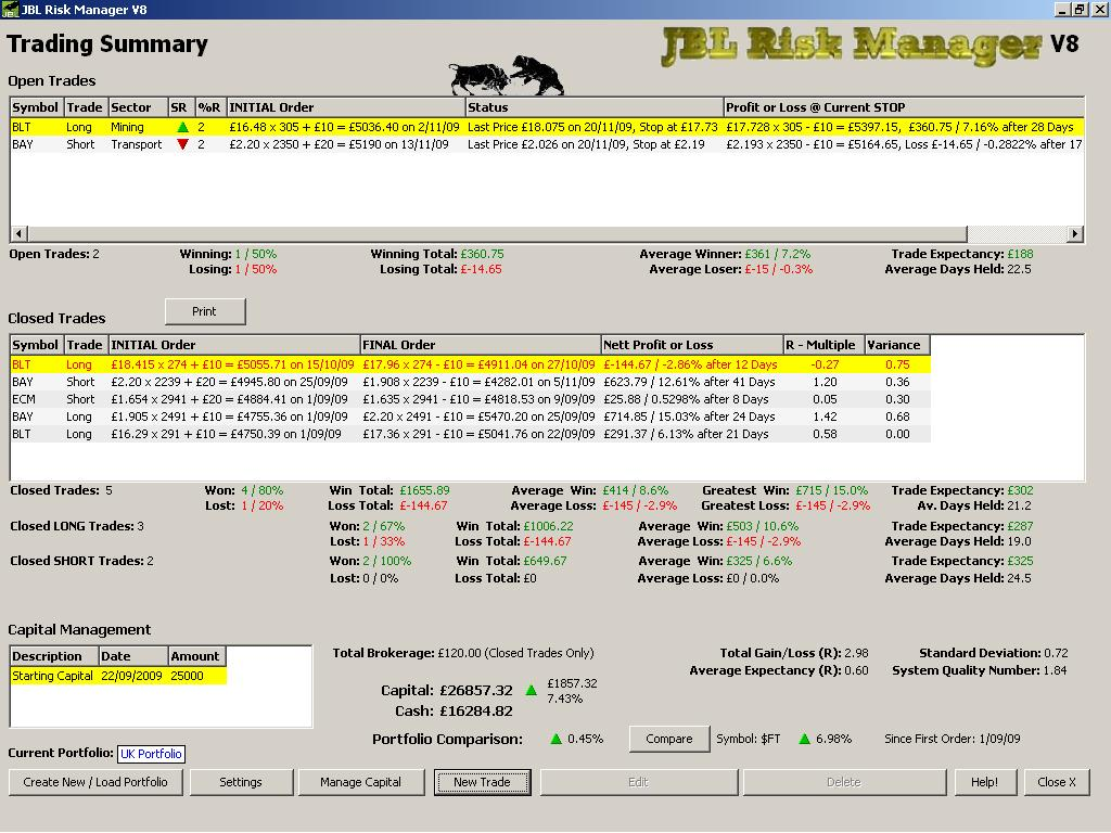 Trading Summary Page Money Management Software